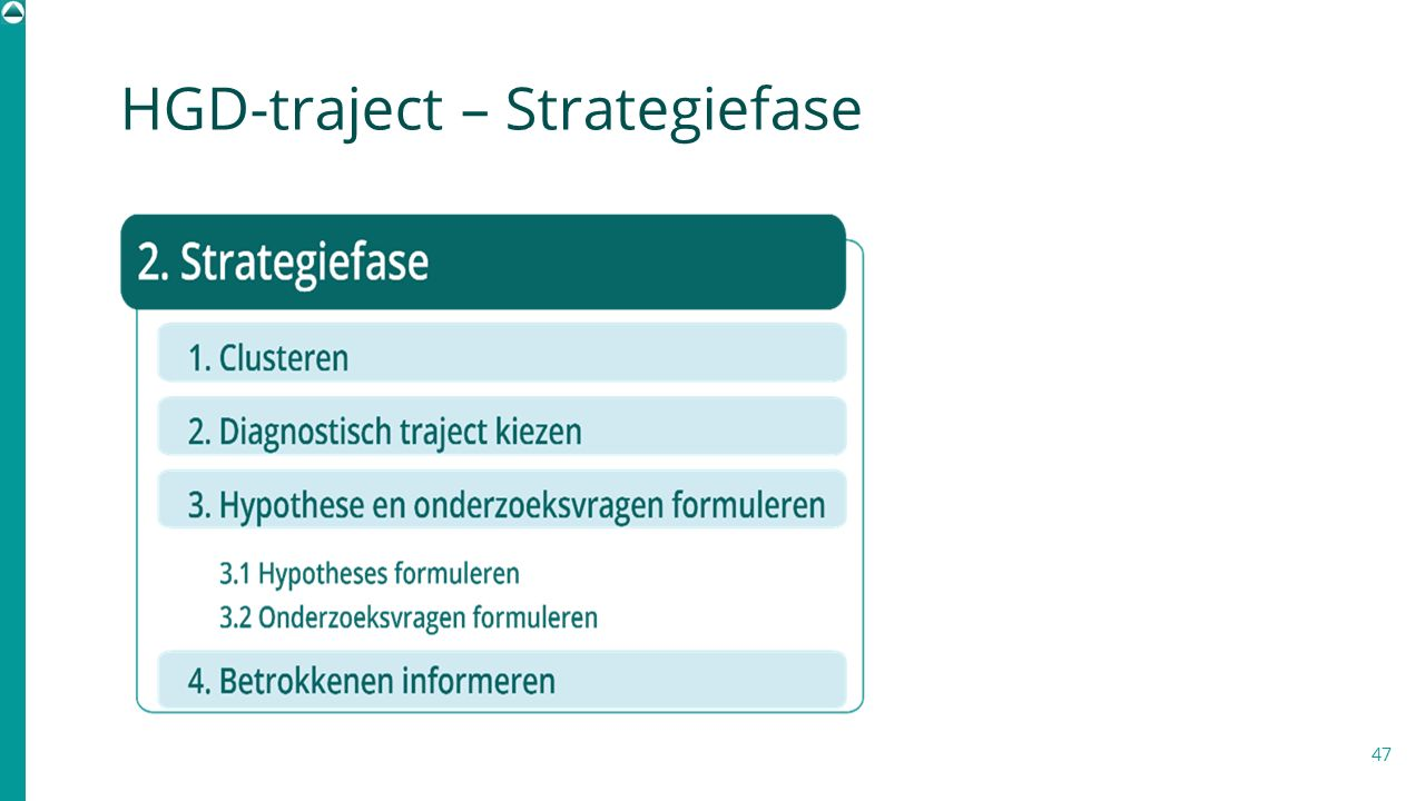HGD-traject – Strategiefase