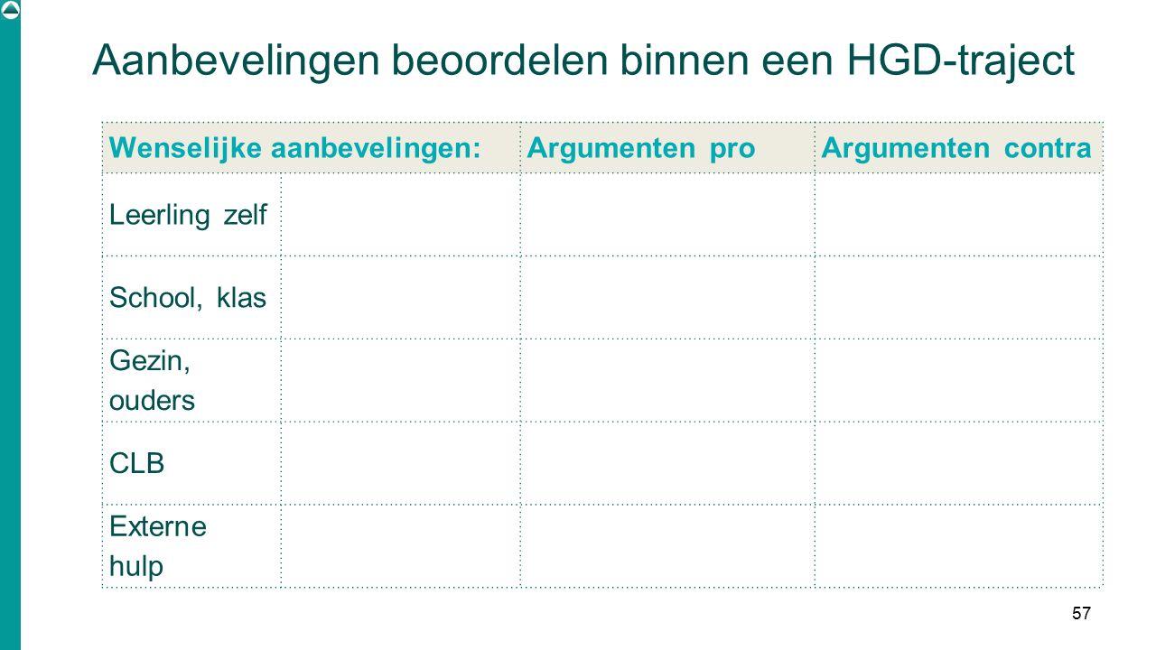 Aanbevelingen beoordelen binnen een HGD-traject