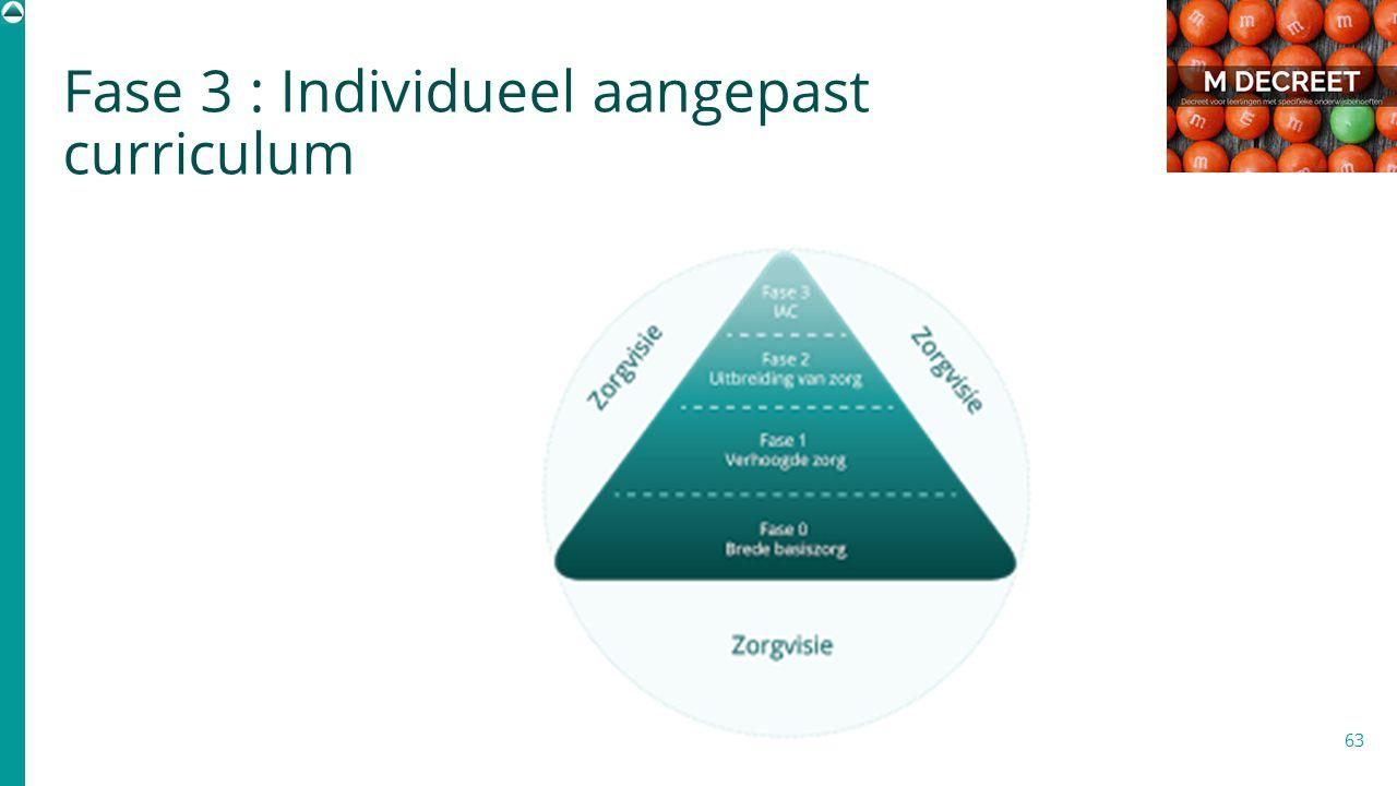 Fase 3 : Individueel aangepast curriculum