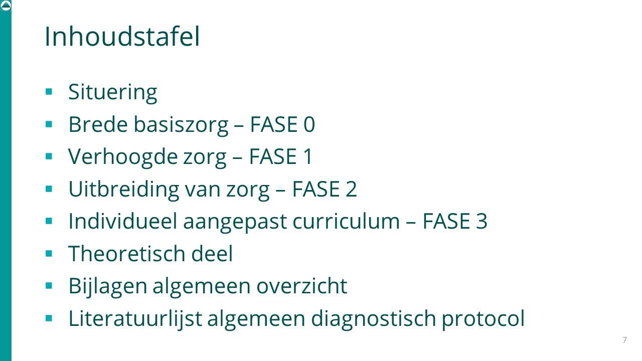 Inhoudstafel Situering Brede basiszorg – FASE 0