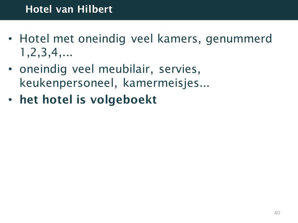 Hotel met oneindig veel kamers, genummerd 1,2,3,4,...