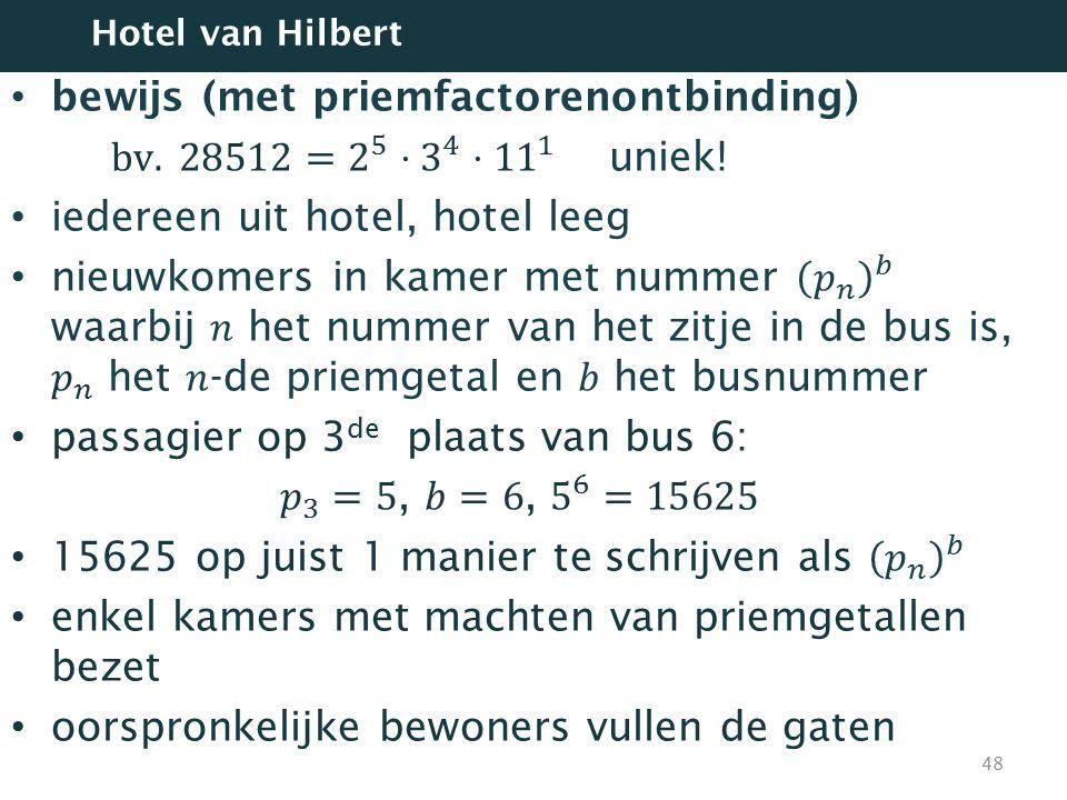 bewijs (met priemfactorenontbinding) bv. 28512=2 5 ⋅ 3 4 ⋅ 11 1 uniek!