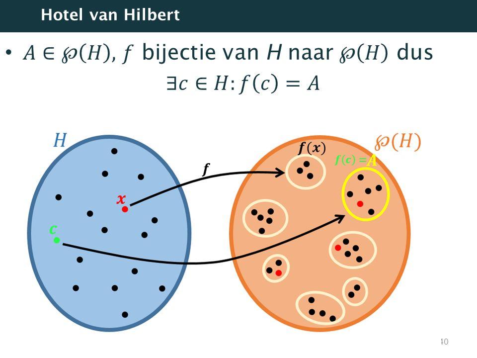 𝐴∈℘ 𝐻 , 𝑓 bijectie van H naar ℘ 𝐻 dus ∃𝑐∈𝐻:𝑓 𝑐 =𝐴