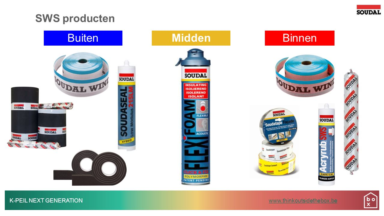 SWS producten Buiten Midden Binnen