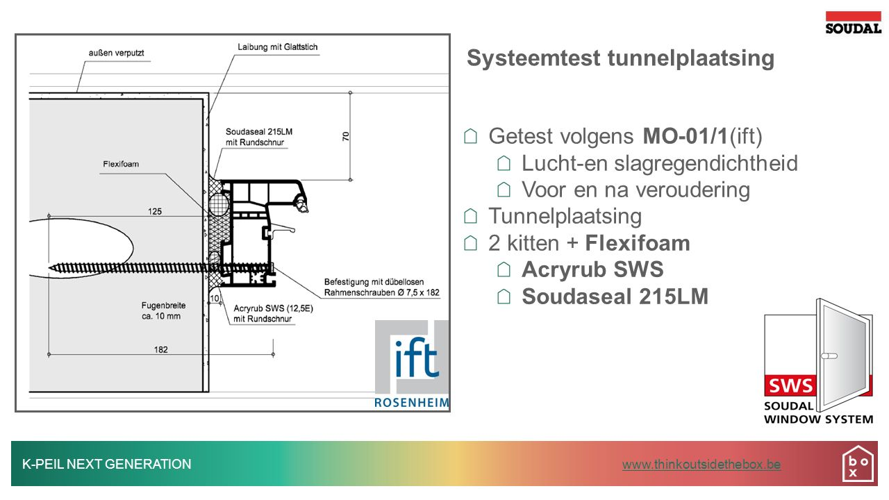 Systeemtest tunnelplaatsing