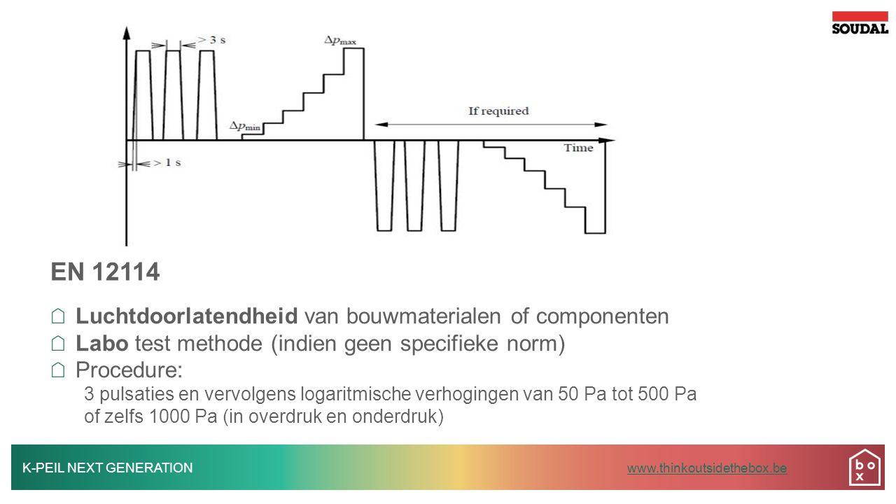 EN 12114 Luchtdoorlatendheid van bouwmaterialen of componenten