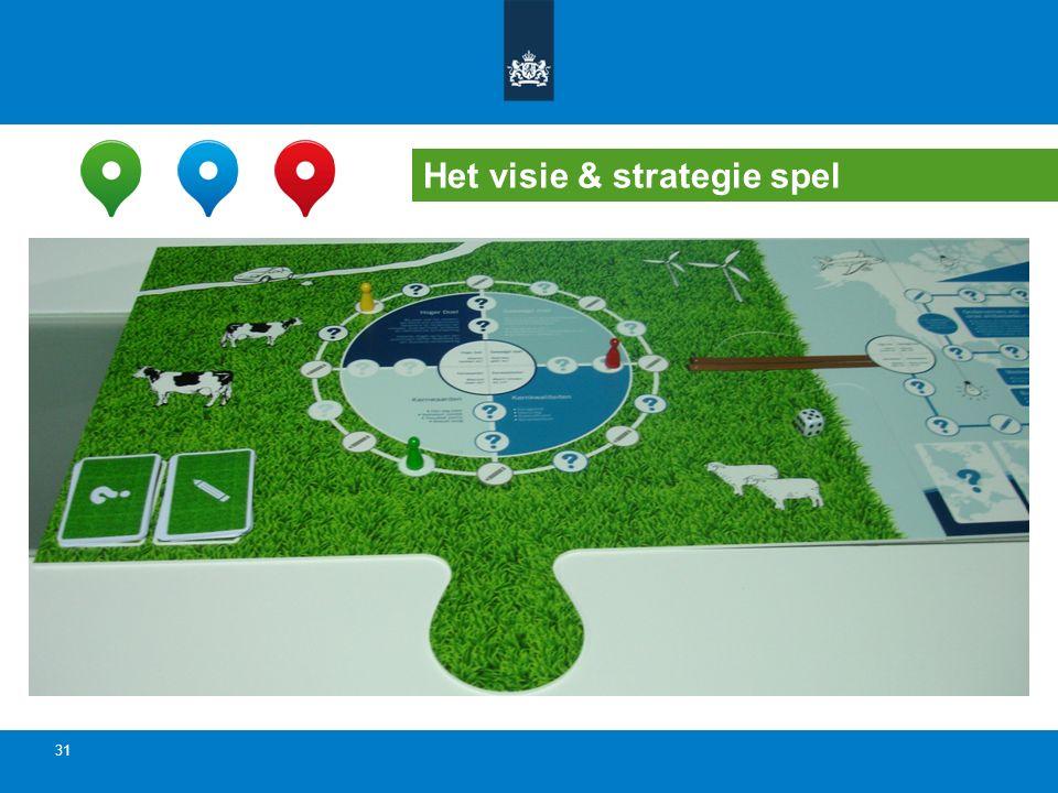 Het visie & strategie spel