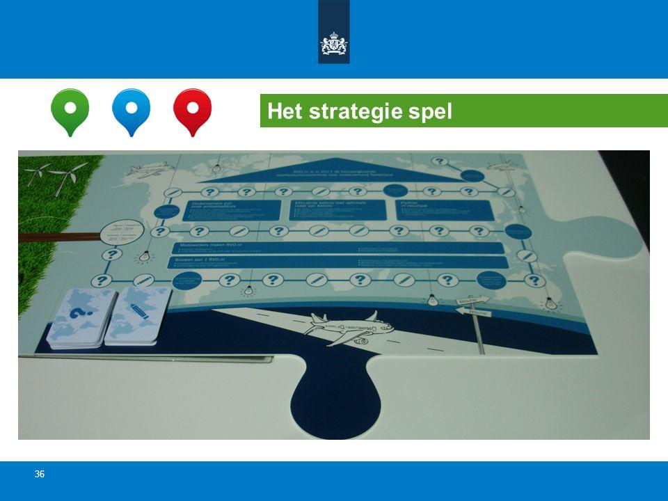 Het strategie spel