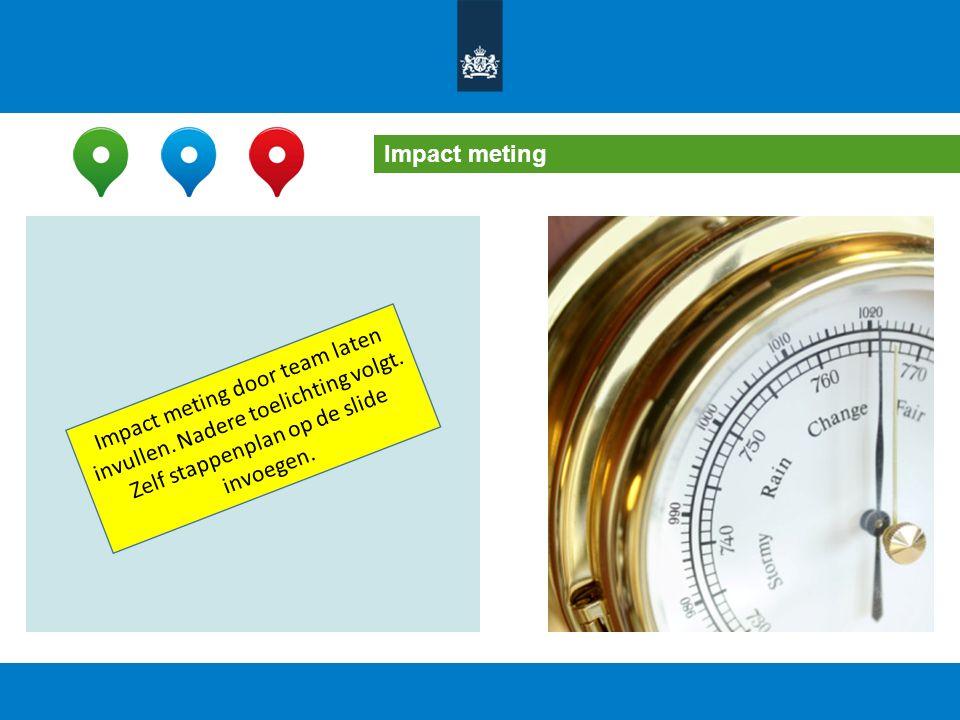 Impact meting Impact meting door team laten invullen.