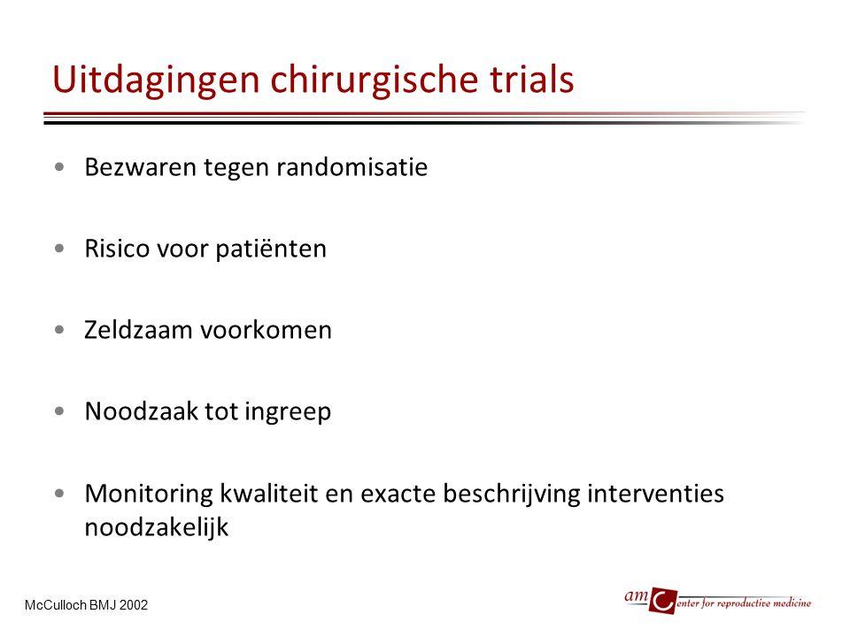 Uitdagingen chirurgische trials