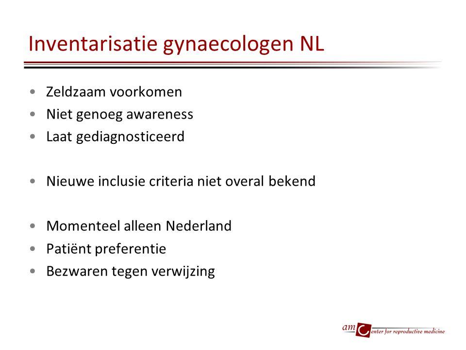 Inventarisatie gynaecologen NL