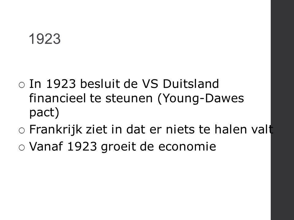 1923 In 1923 besluit de VS Duitsland financieel te steunen (Young-Dawes pact) Frankrijk ziet in dat er niets te halen valt.