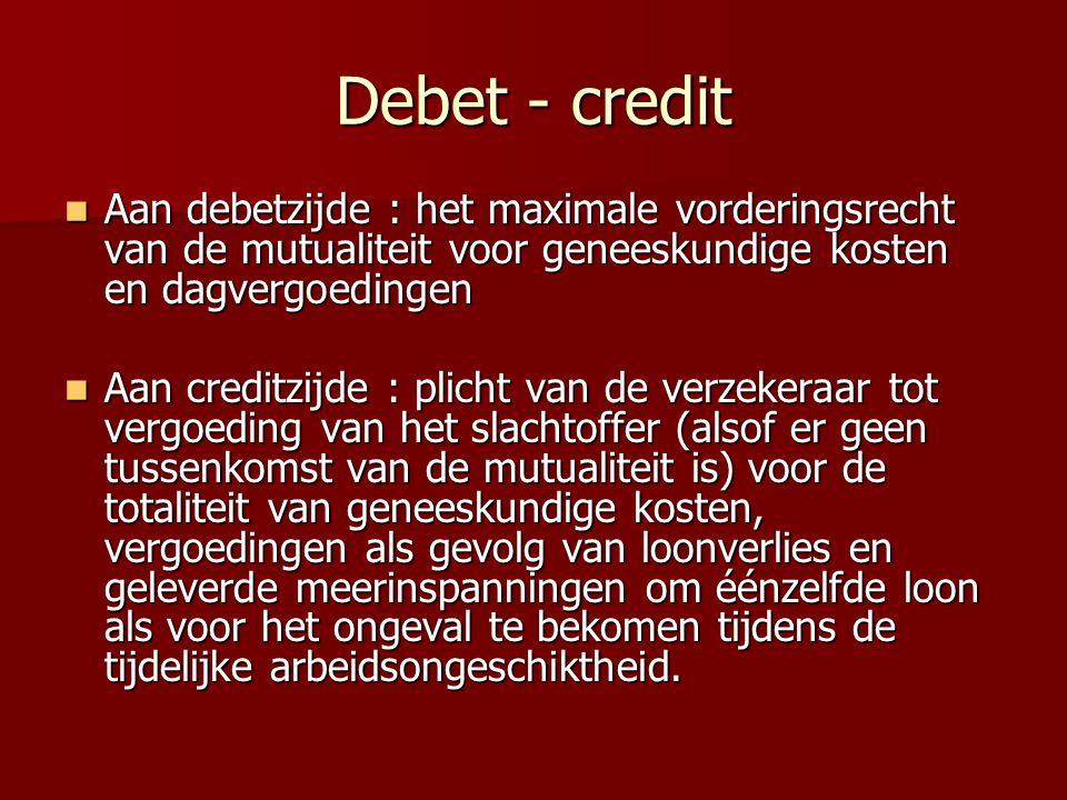 Debet - credit Aan debetzijde : het maximale vorderingsrecht van de mutualiteit voor geneeskundige kosten en dagvergoedingen.
