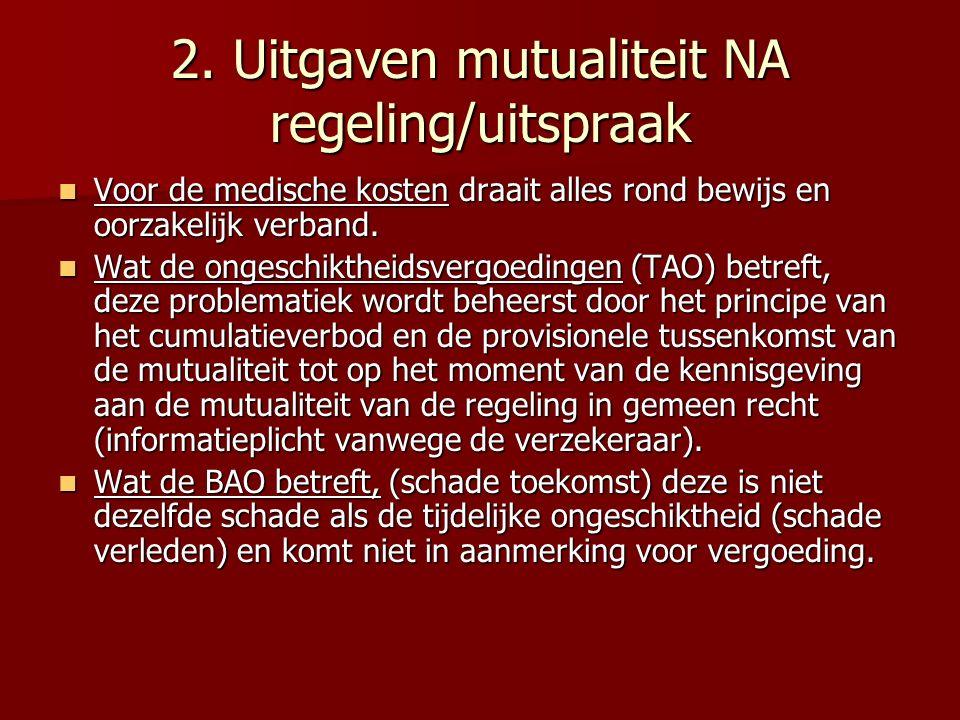 2. Uitgaven mutualiteit NA regeling/uitspraak