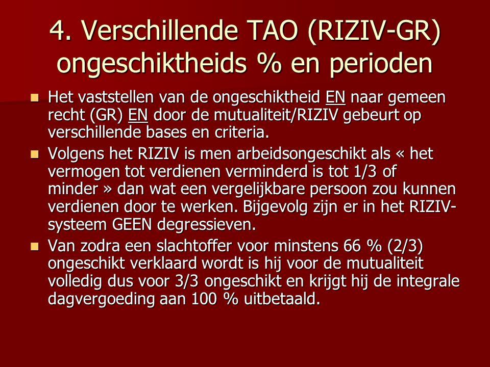 4. Verschillende TAO (RIZIV-GR) ongeschiktheids % en perioden