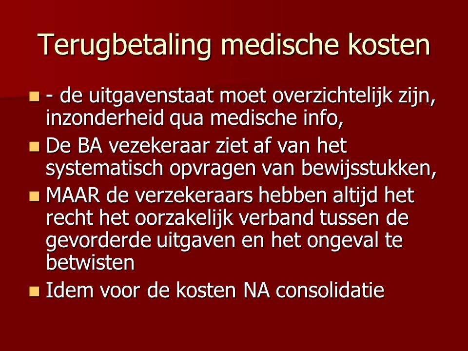 Terugbetaling medische kosten