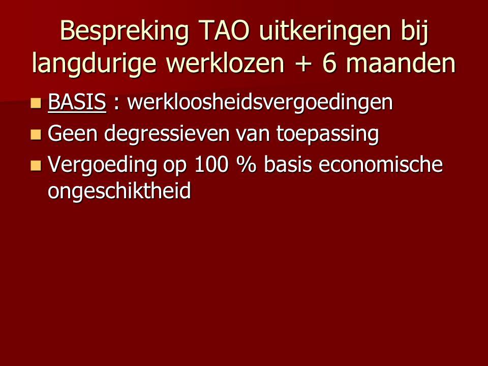 Bespreking TAO uitkeringen bij langdurige werklozen + 6 maanden
