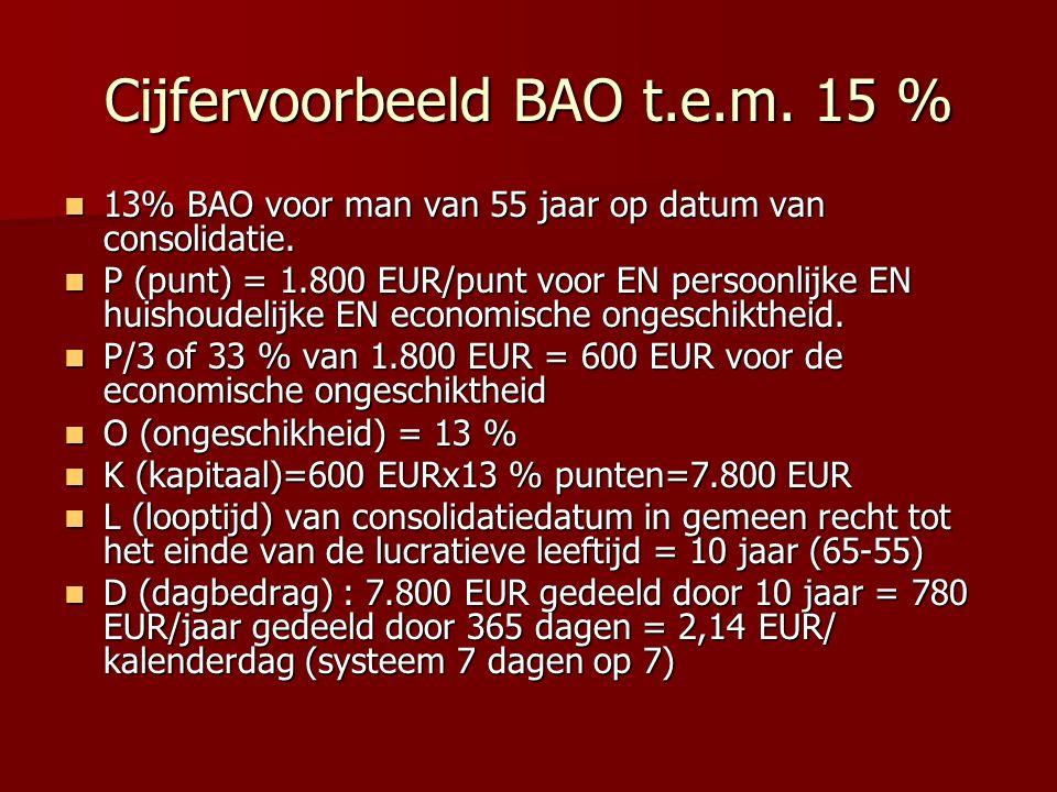 Cijfervoorbeeld BAO t.e.m. 15 %