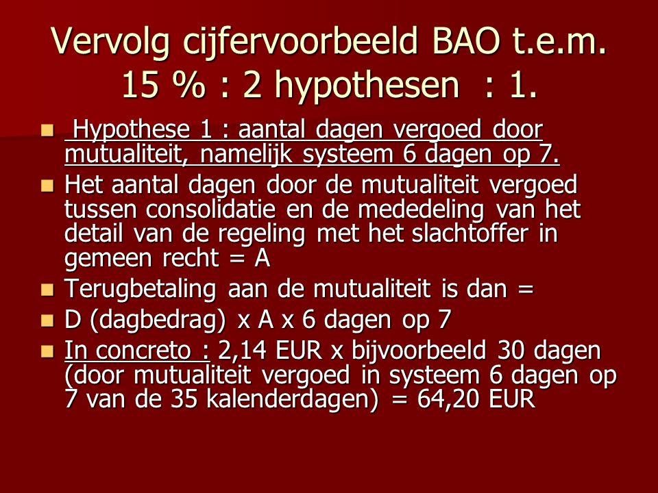 Vervolg cijfervoorbeeld BAO t.e.m. 15 % : 2 hypothesen : 1.