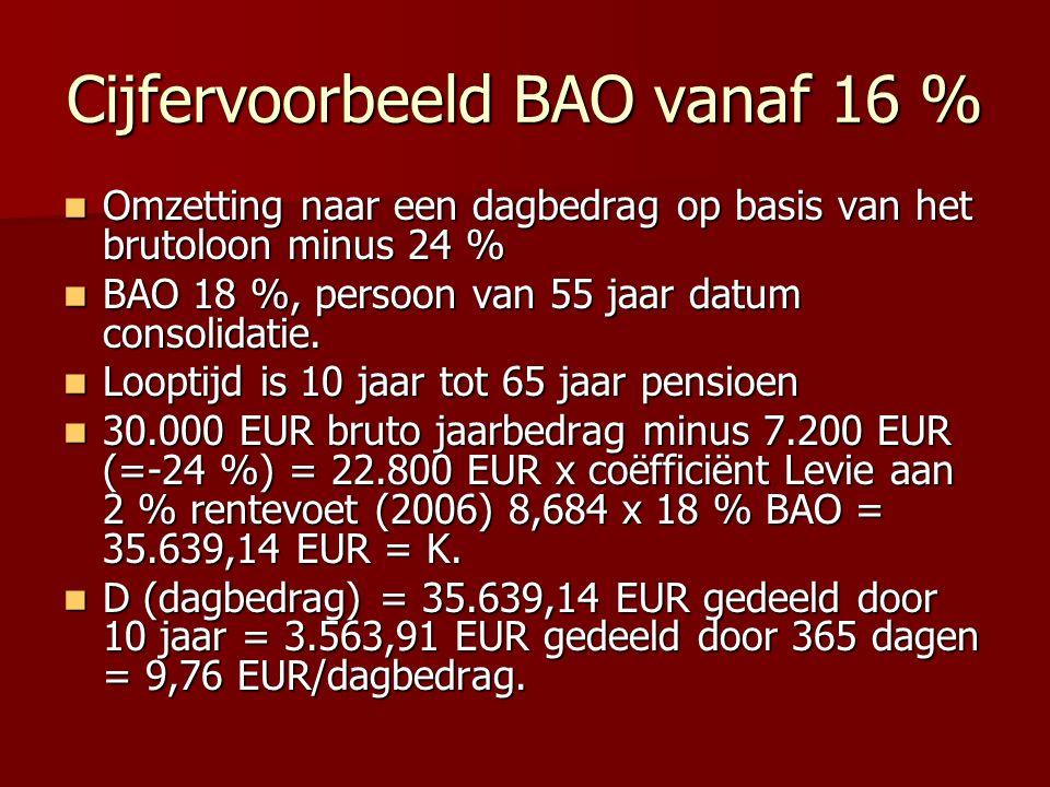 Cijfervoorbeeld BAO vanaf 16 %