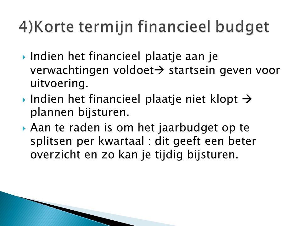 4)Korte termijn financieel budget