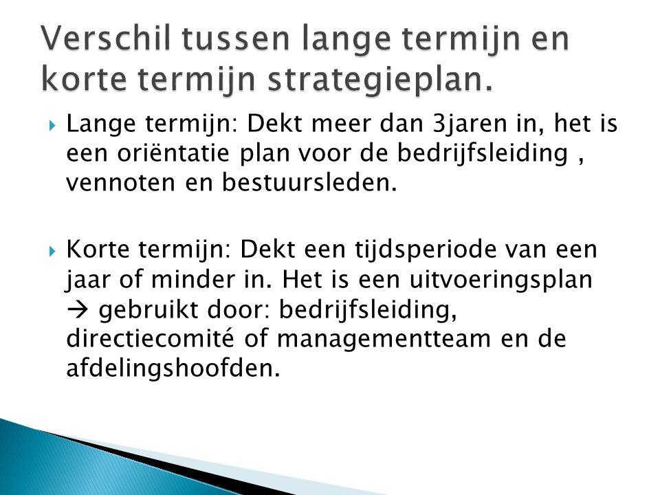 Verschil tussen lange termijn en korte termijn strategieplan.