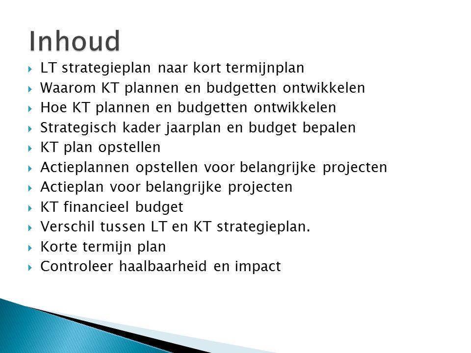 Inhoud LT strategieplan naar kort termijnplan