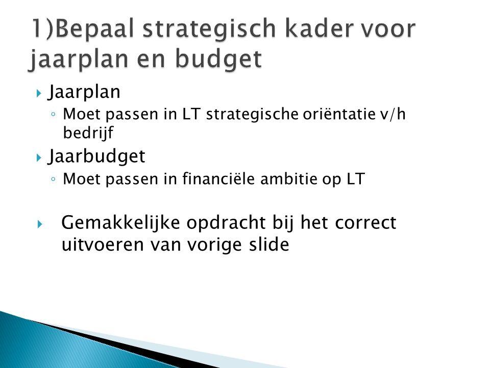 1)Bepaal strategisch kader voor jaarplan en budget