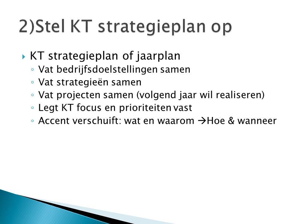 2)Stel KT strategieplan op