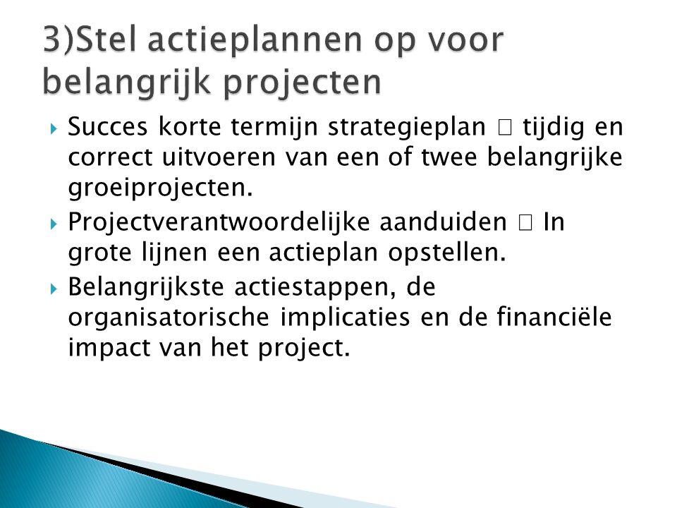 3)Stel actieplannen op voor belangrijk projecten