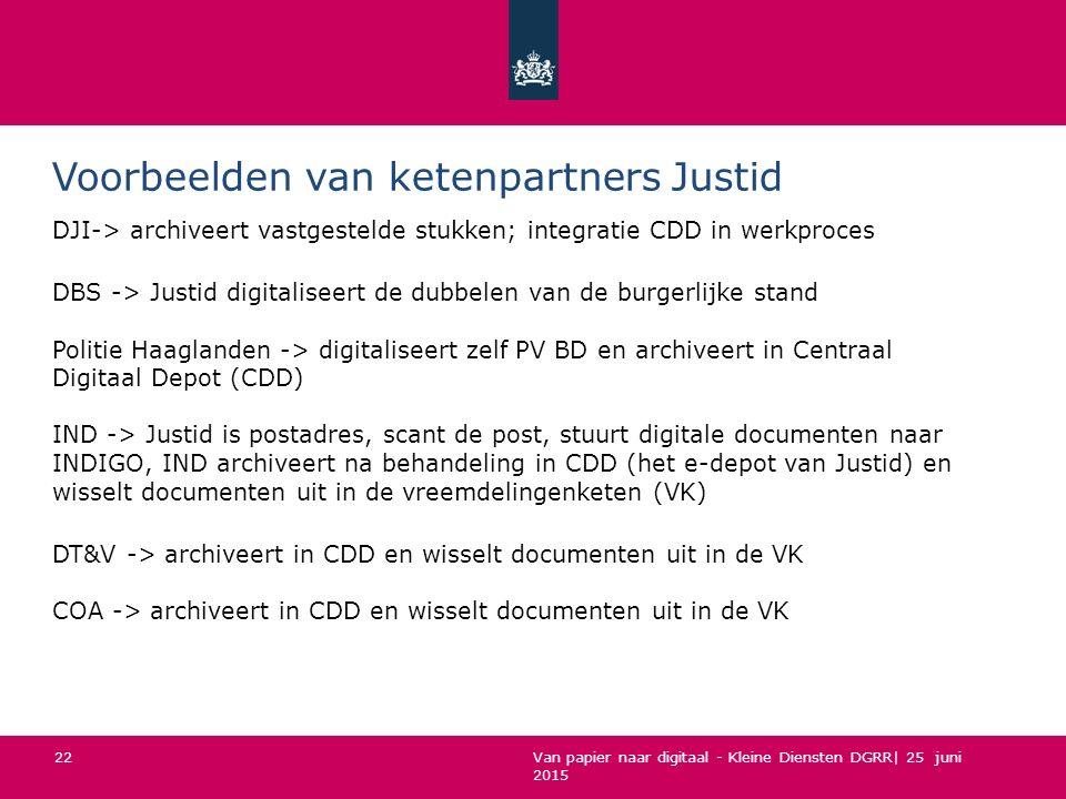Voorbeelden van ketenpartners Justid