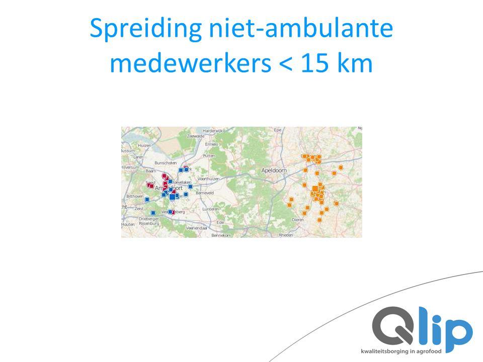 Spreiding niet-ambulante medewerkers < 15 km