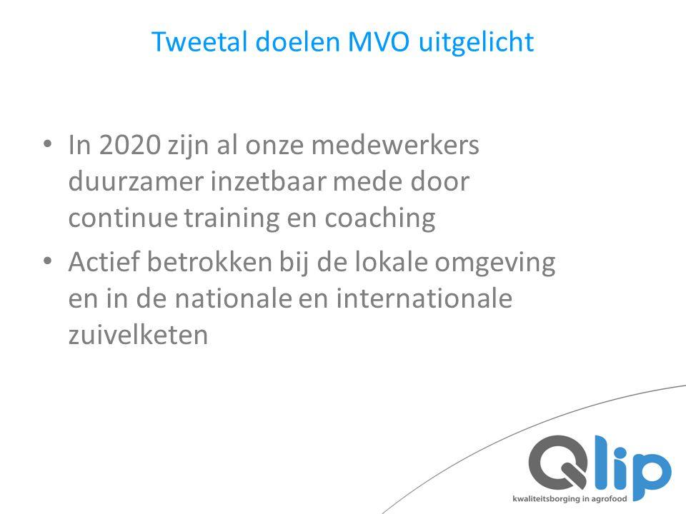 Tweetal doelen MVO uitgelicht