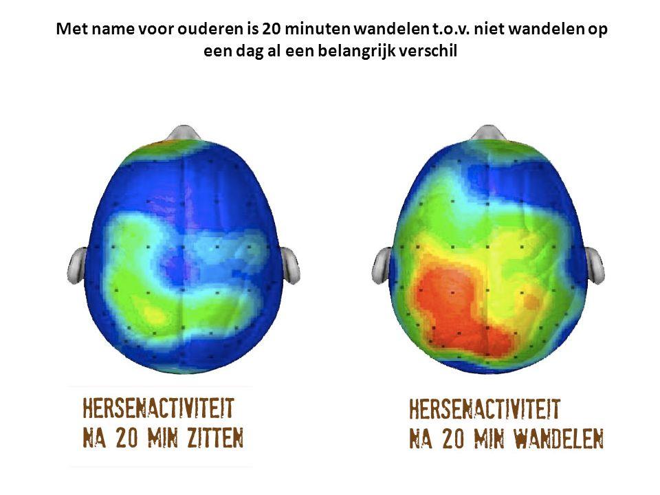 Met name voor ouderen is 20 minuten wandelen t.o.v. niet wandelen op