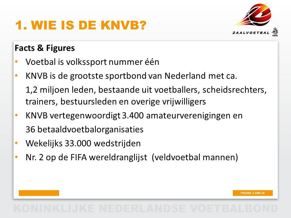 1. Wie is de KNVB Facts & Figures Voetbal is volkssport nummer één