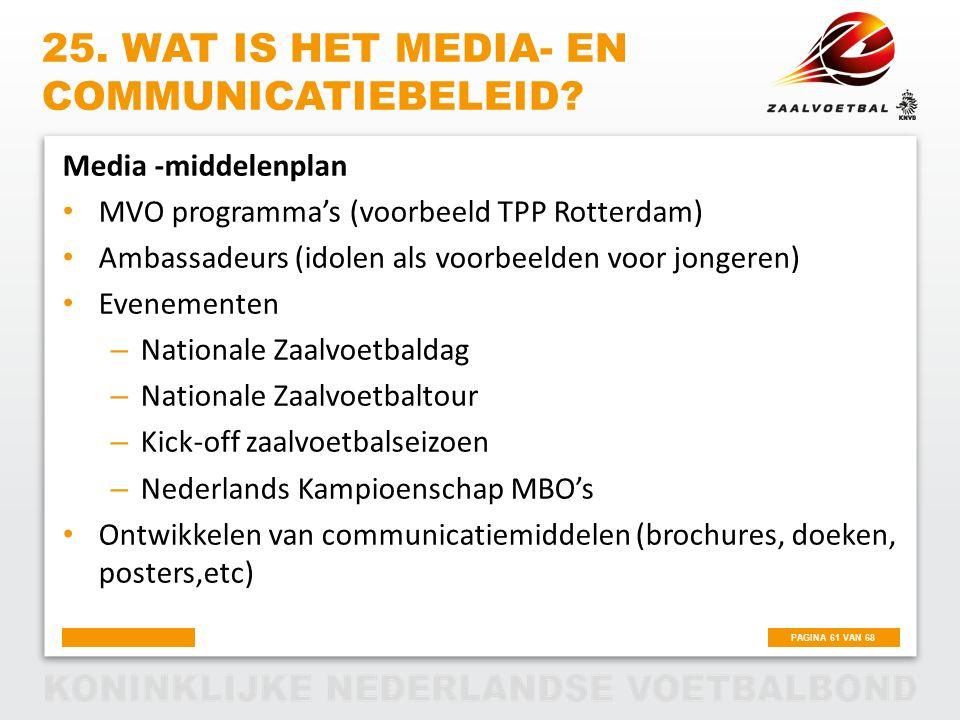 25. Wat is het media- en communicatiebeleid