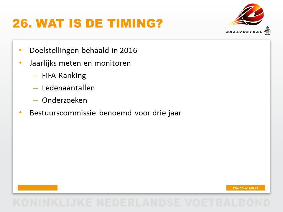 26. Wat is de timing Doelstellingen behaald in 2016