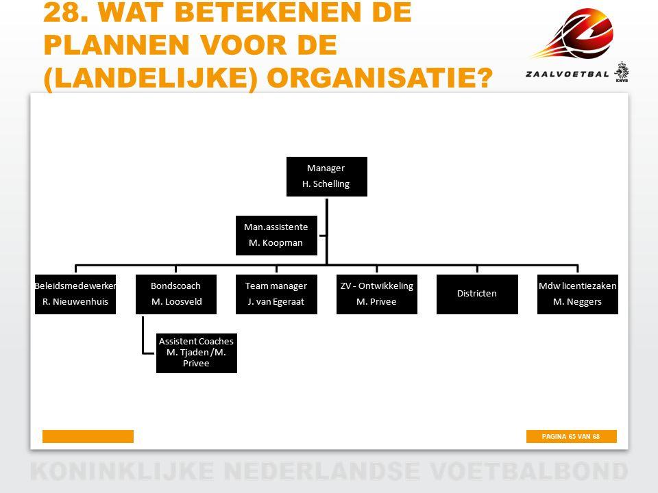 28. Wat betekenen de plannen voor de (landelijke) organisatie