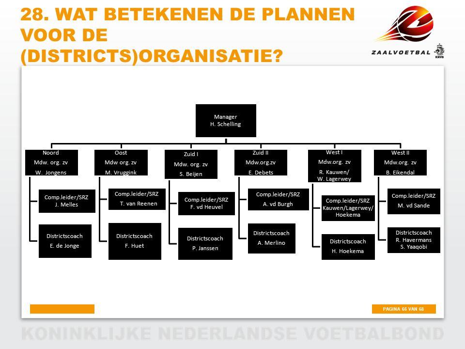 28. Wat betekenen de plannen voor de (districts)organisatie