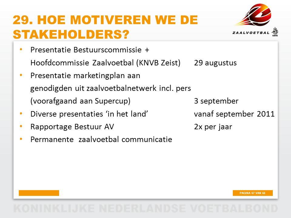 29. Hoe motiveren we de stakeholders