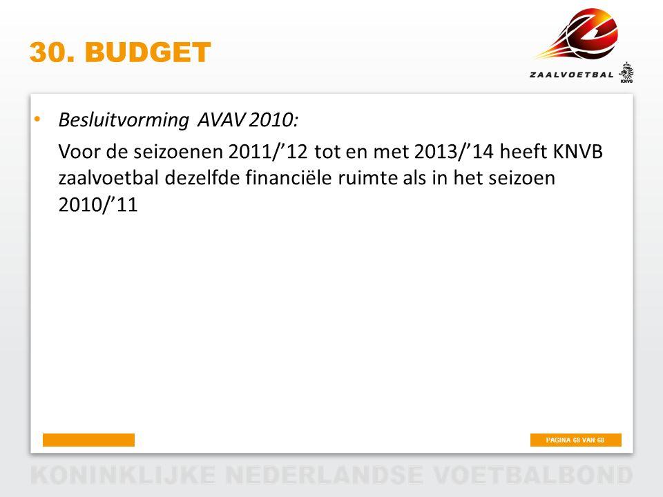 30. Budget Besluitvorming AVAV 2010: