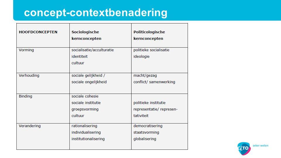 concept-contextbenadering