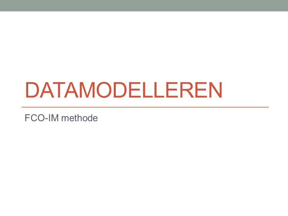 Datamodelleren FCO-IM methode
