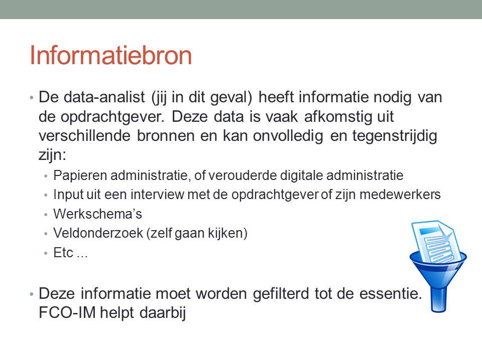 Informatiebron
