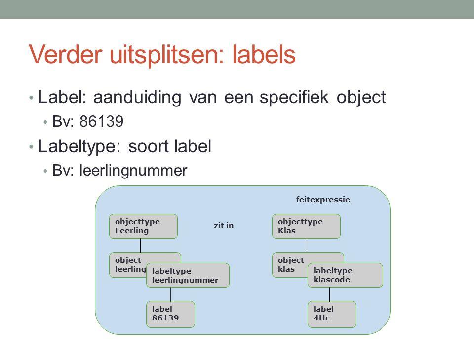 Verder uitsplitsen: labels