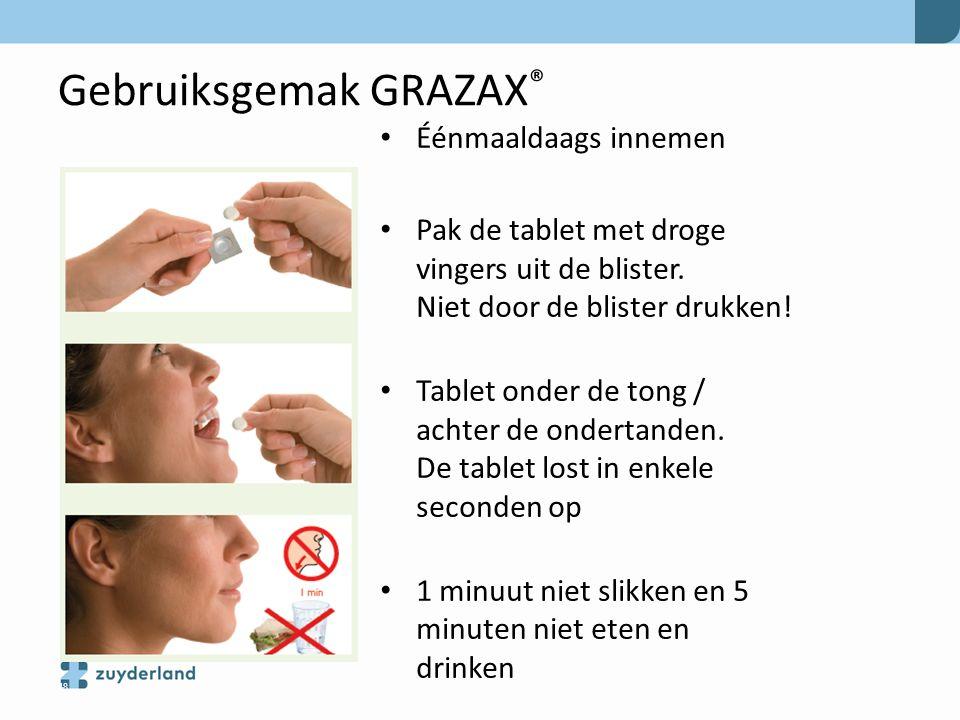 Gebruiksgemak GRAZAX®