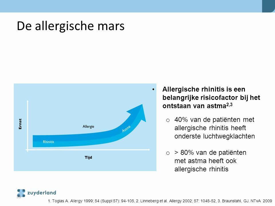 De allergische mars Allergische rhinitis is een belangrijke risicofactor bij het ontstaan van astma2,3.
