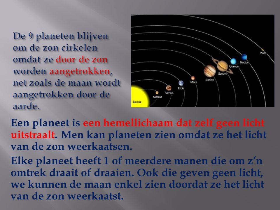 De 9 planeten blijven om de zon cirkelen omdat ze door de zon worden aangetrokken, net zoals de maan wordt aangetrokken door de aarde.