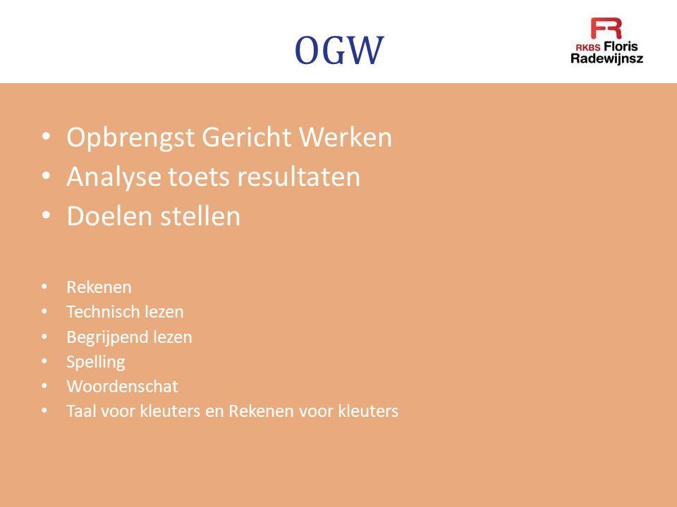 OGW Opbrengst Gericht Werken Analyse toets resultaten Doelen stellen