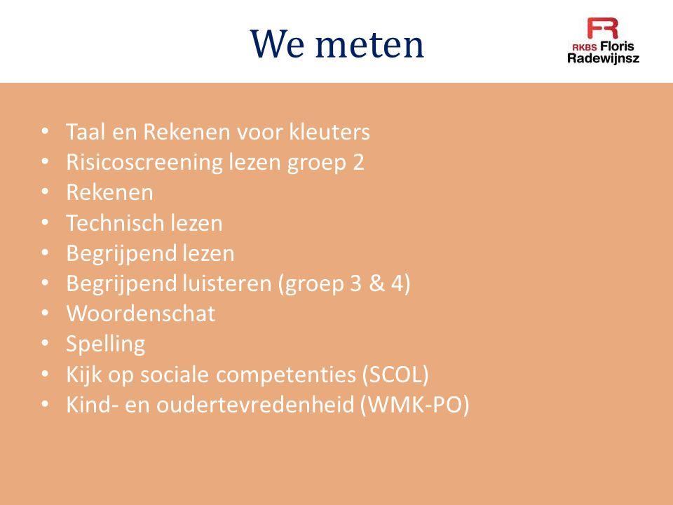 We meten Taal en Rekenen voor kleuters Risicoscreening lezen groep 2